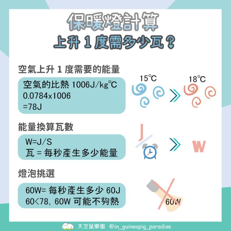 保暖燈-瓦計算