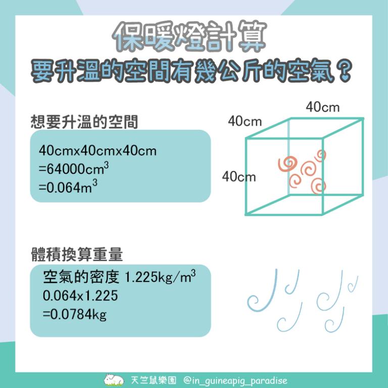 保暖燈-空氣重量計算